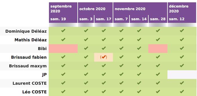 sondage phase 1